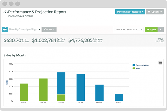 Gain detailed analytics and reports on your website's performance.