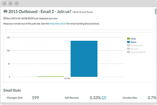 automatic email workflows