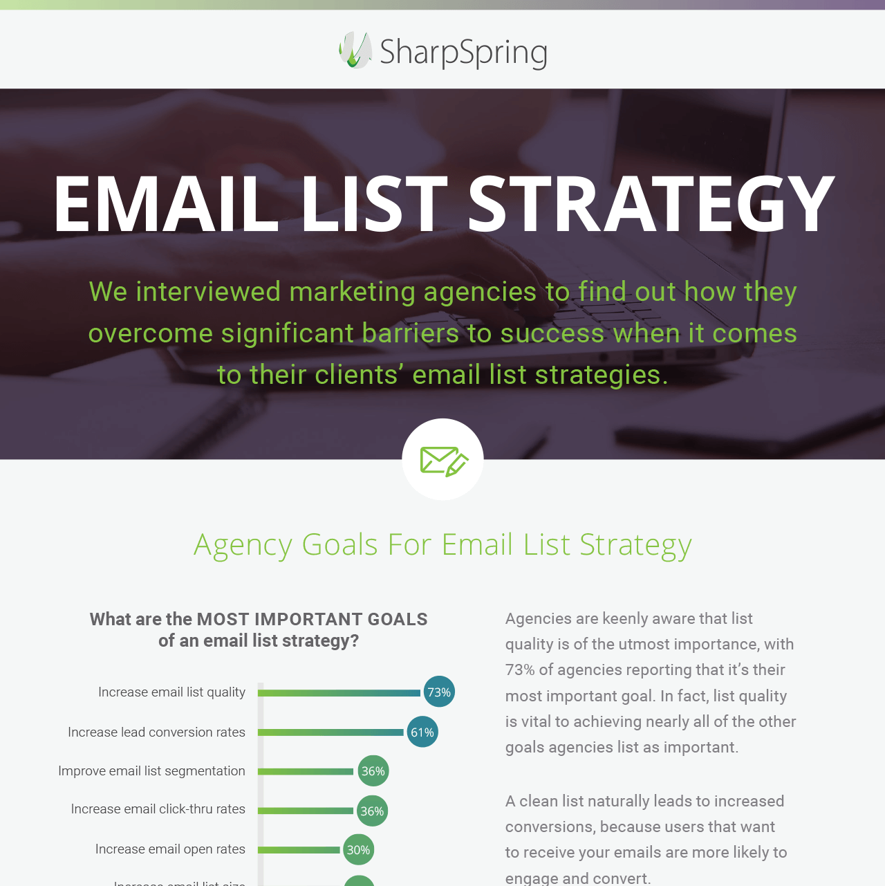 Email Lists That Capture and Convert