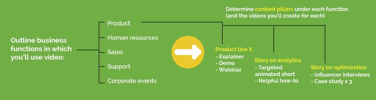 digital marketing agency business plan pdf