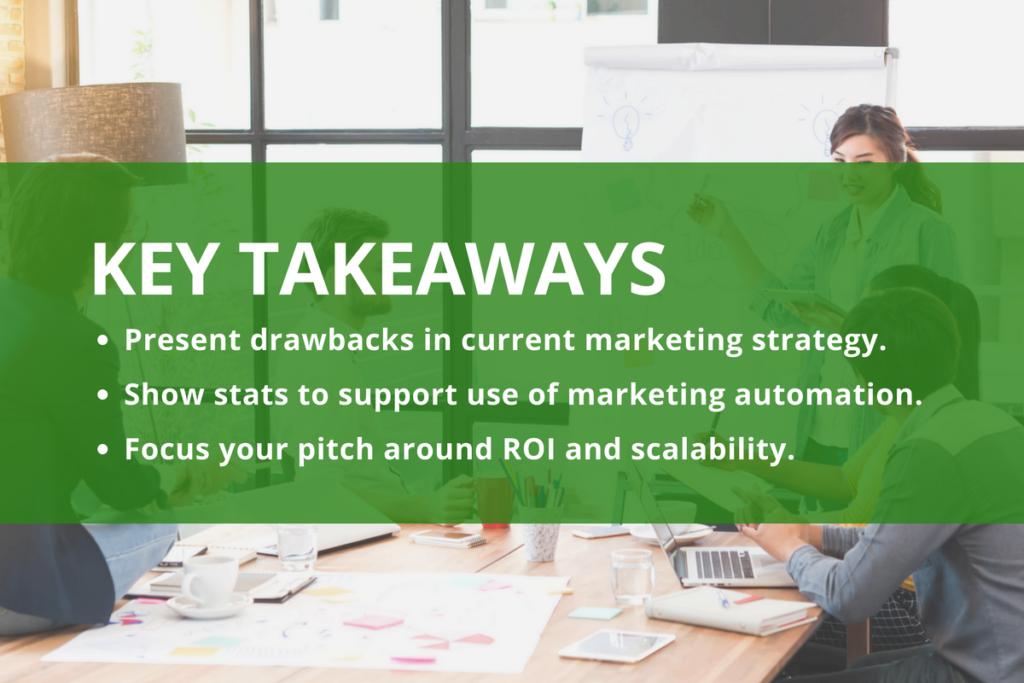 pitch-marketing-automation
