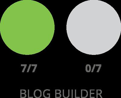 SharpSpring Blog Builder Comparison